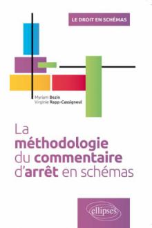 La Méthodologie du Commentaire d'arrêt en schémas