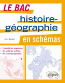Le bac histoire-géographie en schémas