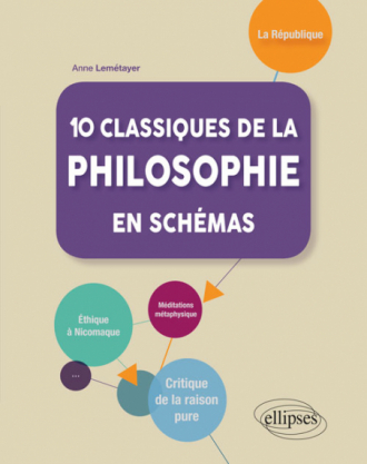 10 classiques de la philosophie en schémas