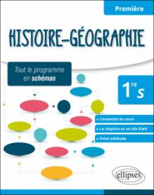 Histoire-Géographie - Première S - tout le programme en schémas