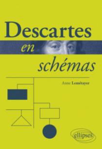 Descartes en schémas