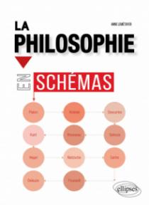 La Philosophie en schémas