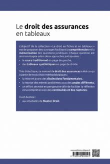 Le droit des assurances en tableaux